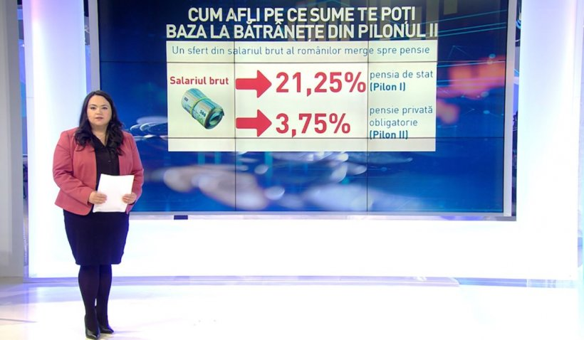 Tutorial Antena 3. Cum afli câţi bani ai strâns la Pilonul II de pensii