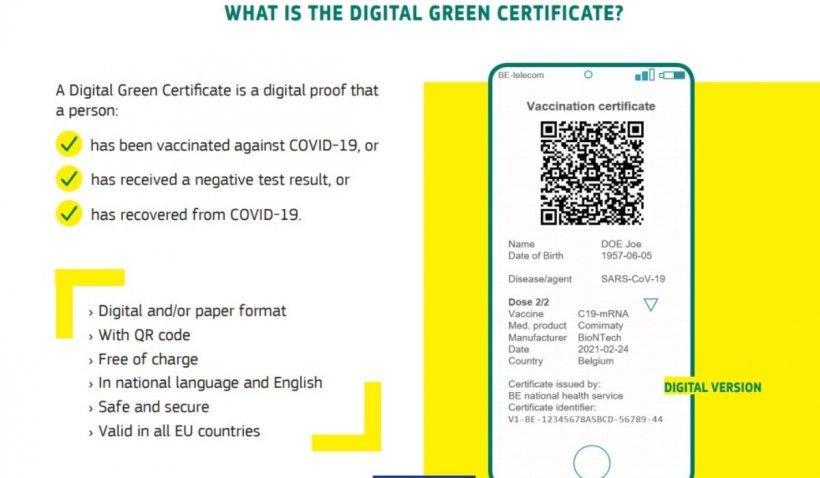 Cum arată paşaportul COVID propus de Comisia Europeană | GALERIE FOTO