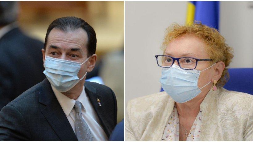 Renate Weber îi răspunde lui Ludovic Orban: ''Insultă și se joacă cu cuvintele!''