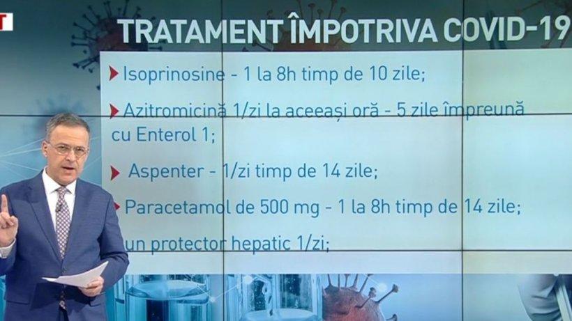 Răzvan Dumitrescu a dezvăluit la Antena 3 tratamentul COVID care l-a vindecat | VIDEO