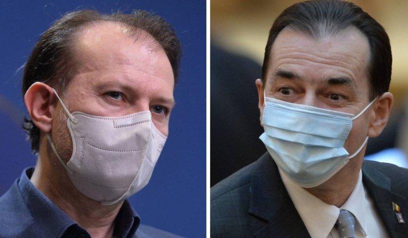 Cine ar putea fi președintele PNL. Sondaj AVANGARDE: Florin Cîțu și Ludovic Orban, diferență de trei procente
