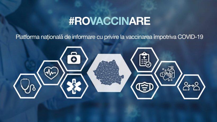 România a depășit 1 milion de persoane complet imunizate anti-COVID-19