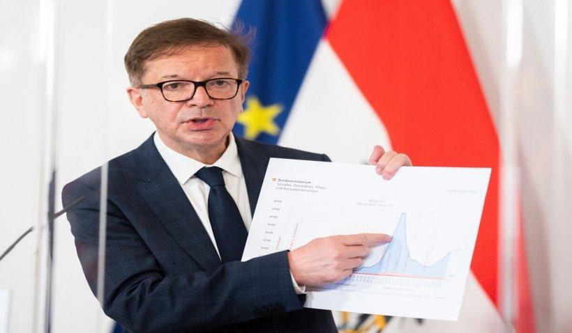 """Ministrul Sănătăţii din Austria demisionează din cauza """"epuizării"""" provocate de pandemia de coronavirus"""