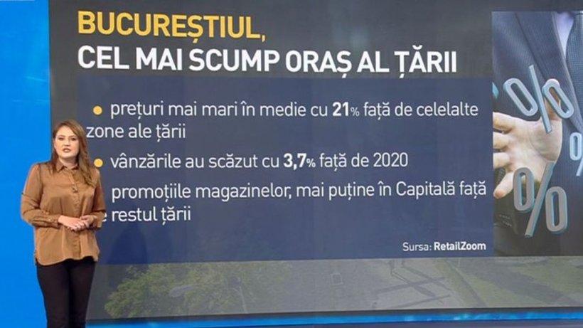 Bucureştiul, cel mai scump oraş din ţară. Capitala, preţuri mai mari şi vânzări mai mici