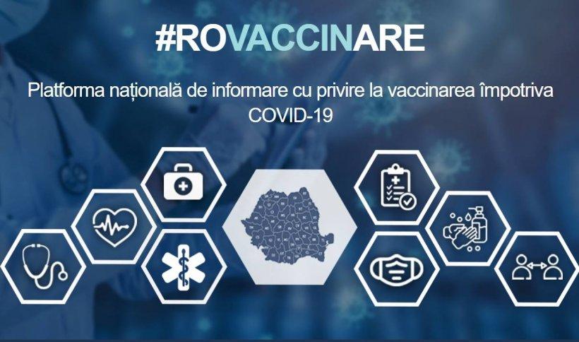 RO Vaccinare oferă detalii despre Maratonul vaccinării: 10.000 de oameni în 3 zile în Timişoara