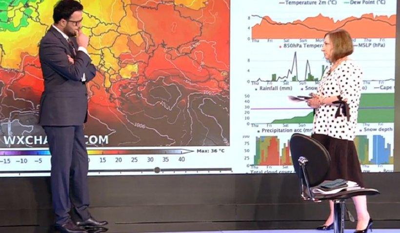 Directorul ANM anunţă noi zile de foc! Cod roşu de caniculă, ploi şi vijeli