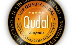 Antena 1: No.1 television network in terms of quality