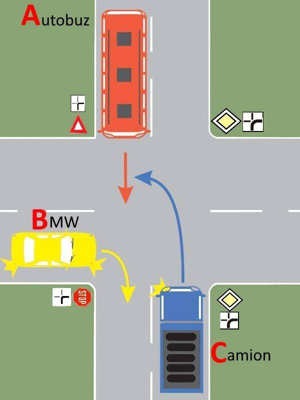 TEST. That is the order in which the passing vehicles? – PHOTO