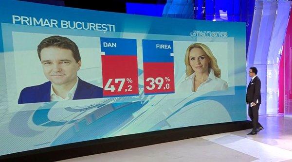 Antena 3, lider de audiență în ziua votului