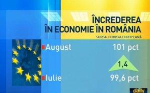 Daily Income. Încrederea în economie creşte