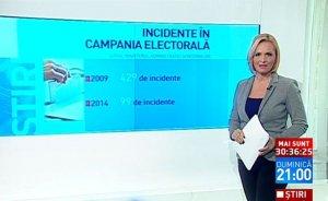 Campania electorală din 2014 a fost cea mai liniştită din ultimii ani