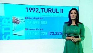 Prezenţa la vot, mai mică la fiecare scrutin. Băsescu a devenit preşedinte cu mai puţin de jumătate din voturile câştigate de Iliescu în 1990