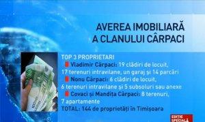 Clanul Cârpaci sfidează autorităţile. Ce avere imobiliară are