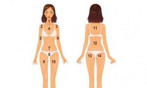 Pozitia acneei pe corp iti indica bolile de care suferi - Mare atentie!