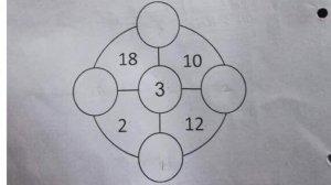 Mulți adulți nu pot rezolva această problemă de clasa I. Tu ştii cum poate fi rezolvată?