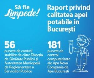 Să fie limpede! Raport privind calitatea apei potabile în București în 22.09.2017